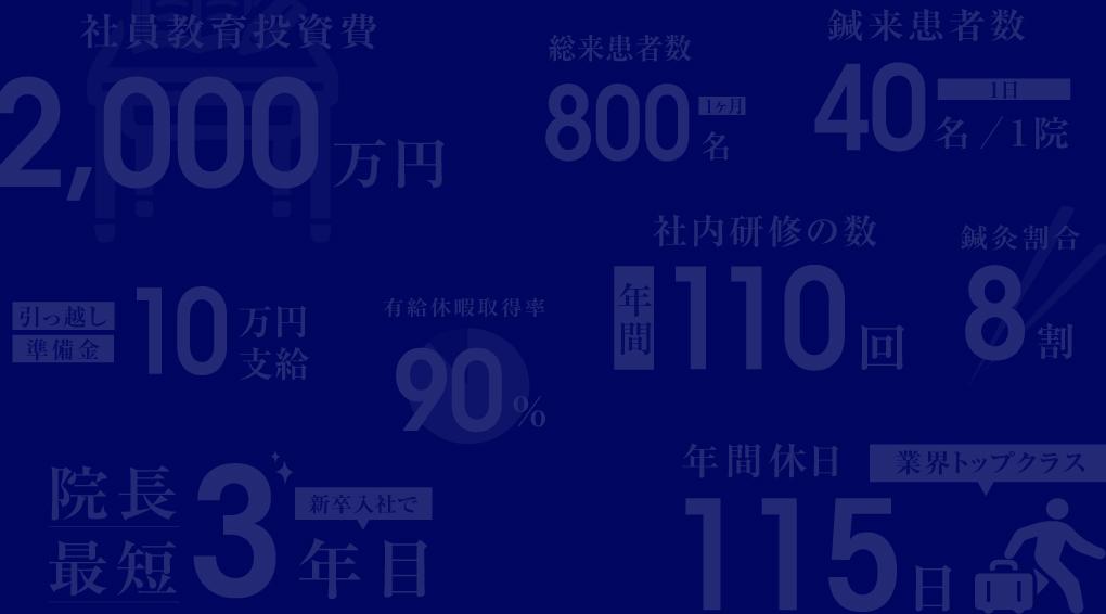 EMPOWERMENT DATA